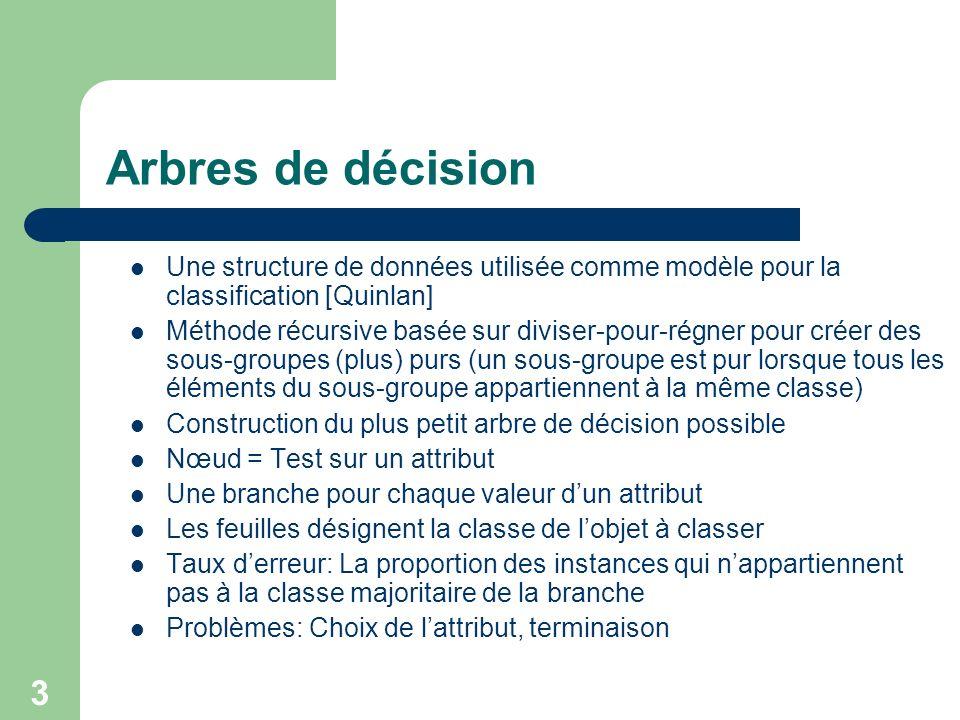 Arbres de décision Une structure de données utilisée comme modèle pour la classification [Quinlan]